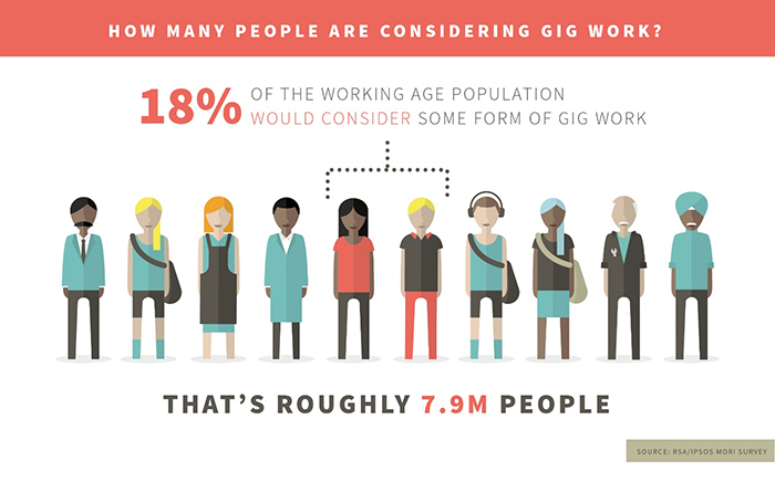 people-considering-gig-work-graphic-700.jpg